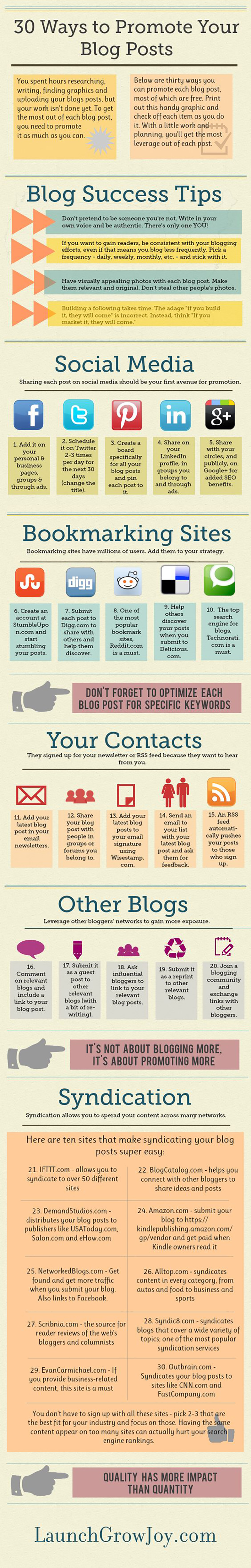 30-ways-to-promote-your-blog-posts-infographic_800pxw