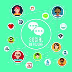 How Market Segmentation and Social Media Interact
